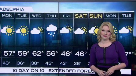 <p>We had a lot of rain this weekend, and NBC10's First Alert Weather Meteorologist Krystal Klei&nbsp;gives an update on the day and week ahead.</p>