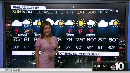 <p>Rain is set to move in during Memorial Day Weekend. NBC10 First Alert Weather meteorologist Erika Martin has the details.</p>