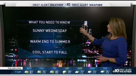 <p>After a rainy Tuesday we're finally drying out during the last week of summer. NBC10 First Alert Weather chief meteorologist Tammie Souza has the forecast.</p>