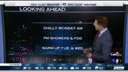 <p>We're in for a rainy Monday and then a big warmup Tuesday and Wednesday. NBC10 First Alert Weather meteorologist Steve Sosna has the forecast.</p>