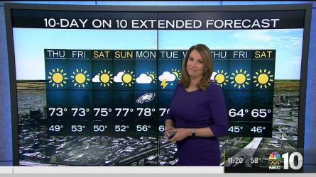<p>We're in for another warmup over the next few days. But how long will it last? NBC10 First Alert Weather chief meteorologist Tammie Souza has the details.</p>