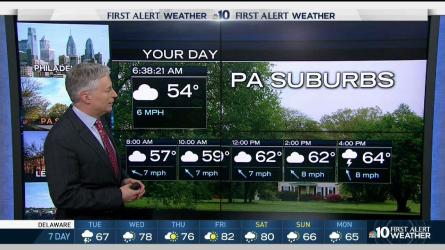 <p>Another dreary cool day Tuesday in NBC10 First Alert Weather meteorologist Bill Henley's forecast.</p>