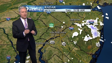 NBC10 meteorologist Bill Henley has cold and windy conditions in the forecast and single-digit temps this weekend.