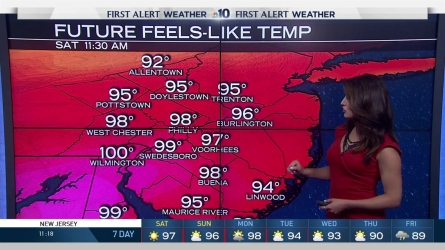 Extreme, dangerous heat will be sticking around all weekend long and into next week. NBC10 First Alert Weather meteorologist Sheena Parveen has your forecast.