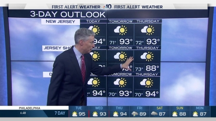 NBC10 First Alert Neighborhood Weather meteorologist Bill Henley says its not going to feel quite as hot Tuesday.