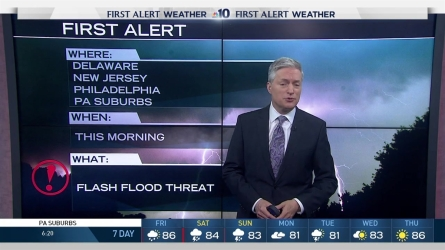 NBC10 First Alert Weather meteorologist Bill Henley is tracking some heavy rainfall Friday, with a chance of flooding in some areas so be careful on the roads. It will be a rainy weekend but things could change by Monday.