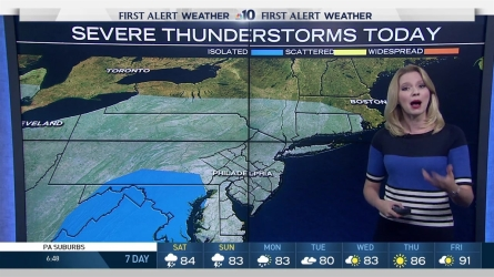 NBC10 meteorologist Krystal Klei is tracking thunderstorms for our area, scattered rain showers could be in store for this weekend. The temperatures will be in the 80s but the humidity could make it feel hotter.