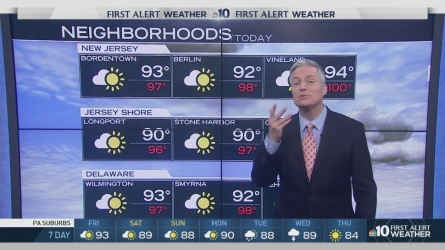 NBC10 meteorologist Bill Henley is tracking possible showers and high humidity levels as temps feel like 100-plus Friday.