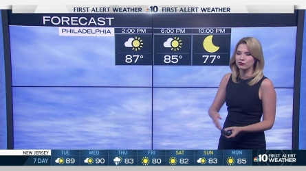 NBC10's meteorologist Krystal Klei predicts a warm forecast with high humidity and chances of rain before the weekend.