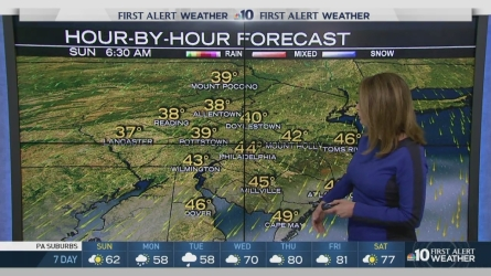 <p>We could see some showers over the next few days but the highlight of the week is when temperatures climb into the 80s. NBC10 Meteorologist Tammie Souza has more details in your forecast.</p>