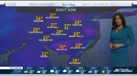 <p>NBC10 First Alert Weather meteorologist Brittney Shipp is keeping her eye on dry conditions and low temperatures ahead for this Wednesday. Two winter storms are on the horizon, however.</p>