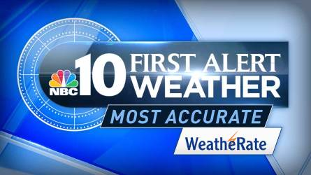 <p>We have clear and sunny skies on this Thursday morning, with temperatures reaching the 80s in the afternoon. NBC10 First Alert Weather meteorologist Bill Henley has changes in the weekend forecast.</p>