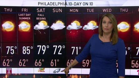 <p>Tropical downpours come to an end, with a warm end to summer Friday and a cool start to fall this weekend. NBC10 First Alert Weather chief Meteorologist Tammie Souza gives us the details.</p>