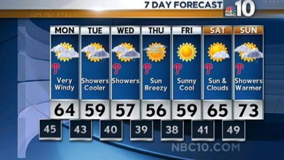 Philadelphia Weather Forecast Full April 8 Sunday Nbc 10