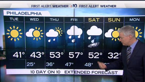 NBC First Alert Weather Thawing Out NBC Philadelphia - Weather philadelphia 10 day