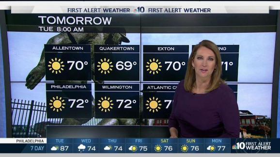 Innovative Weather Forecast Philadelphia MyHomeImprovement - 10 day weather in philadelphia