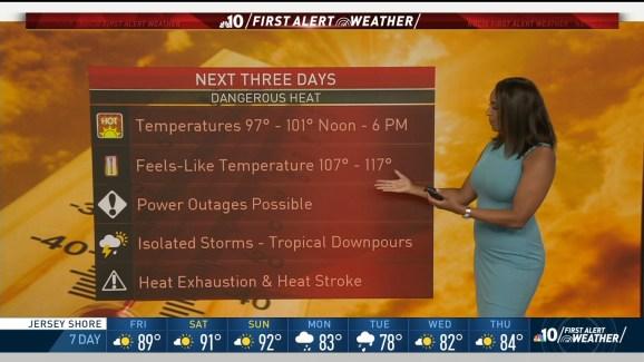 First Alert Weather: Dangerous Heat, Humidity