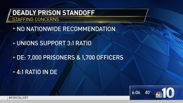 Concerns Rise Over Staffing Issues in Del. Prisons