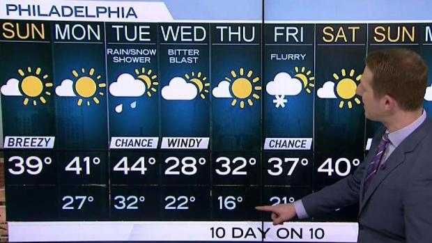 Steady Snow Fall Blankets Entire Region NBC Philadelphia - Weather philadelphia 10 day