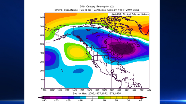 Glenn hurricane schwartzs 20th annual long range winter an experienced meteorologist can spend one second looking at this map before the eyebrows go up that anomaly over greenland represents a classic negative sciox Gallery