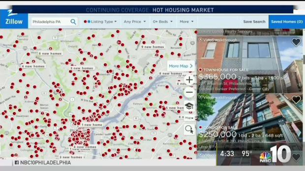 Hot Housing Market: Financing a Home