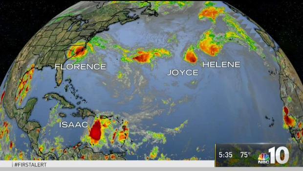[PHI] How to Prepare for Emergencies During Hurricane Season