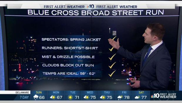 [PHI] NBC10 First Alert Weather: Cloudy Sunday Ahead
