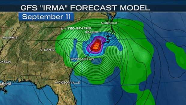 Last Week Irma S Path Was Forecast To Track Through A Tiny Area Known As A Herbert Box One Of Two Regions In The Tropical Atlantic That Are Indicators