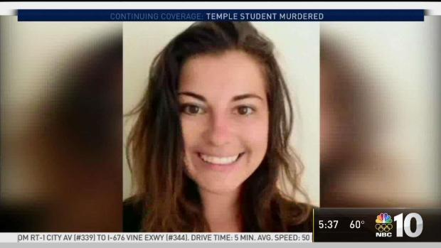 [PHI] Temple Grieving for Murdered Student