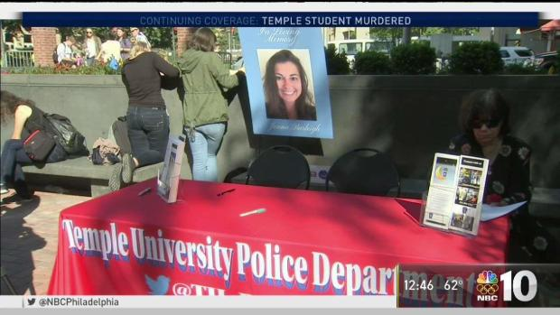 [PHI] Temple University Mourns Slain Student