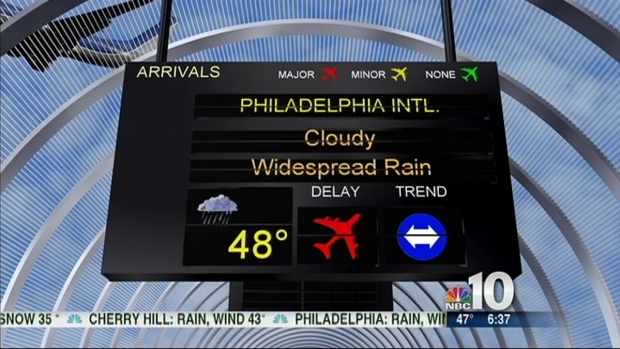 [PHI] Updated Storm Warnings, Airport Delays