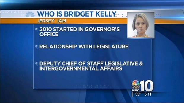 [PHI] Who is Bridget Anne Kelly?