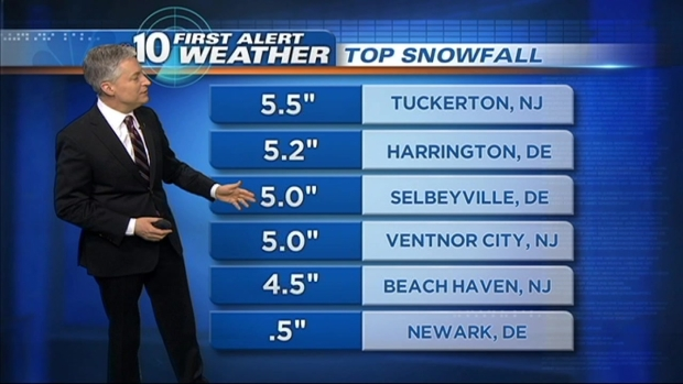 [PHI] Some Early Snow Totals