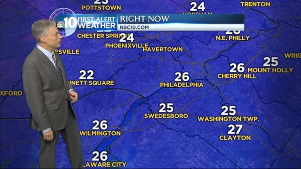 [PHI] NBC10 First Alert Weather: Wind Picks Up