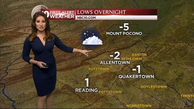 [PHI] NBC10 First Alert Weather: Temps Approaching Record Lows