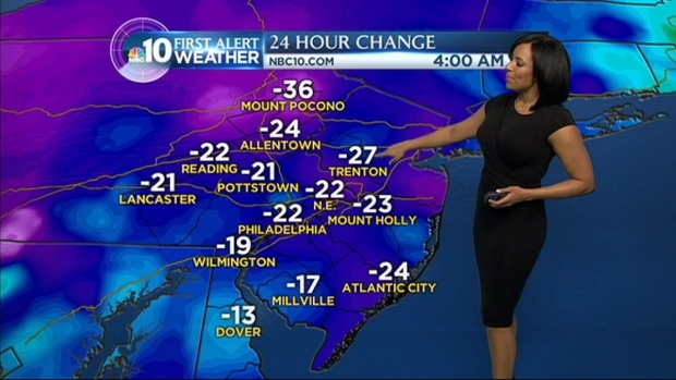 [PHI] NBC10 First Alert Weather: Waking Up to Wind