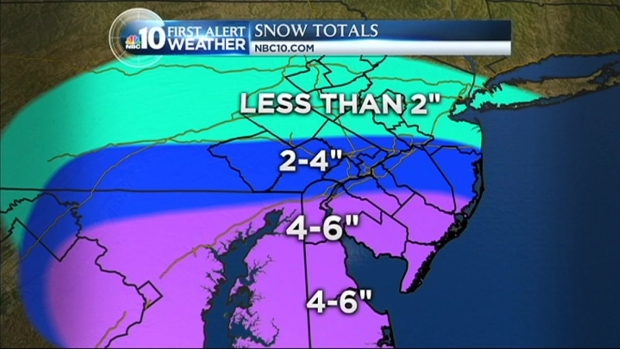 [PHI] NBC10 First Alert Weather: Snow Totals Change