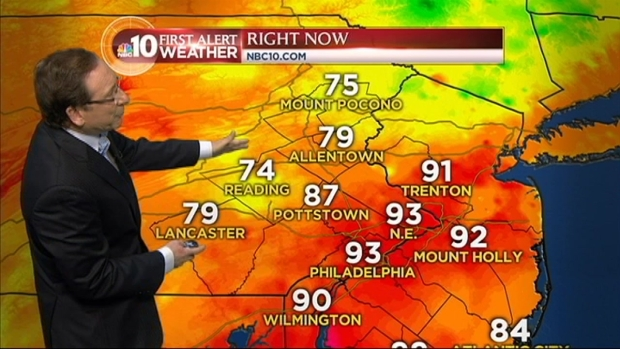 [PHI] First Alert Weather: Steamy & Stormy Conditions Ahead