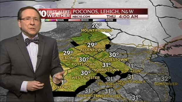 [PHI] NBC10 First Alert Weather: Heavy Winds