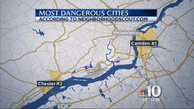[PHI] Report: Local Cities Listed as Nation's 'Most Dangerous'