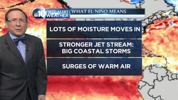 "Glenn ""Hurricane"" Schwartz: What El Nino Means for Us"