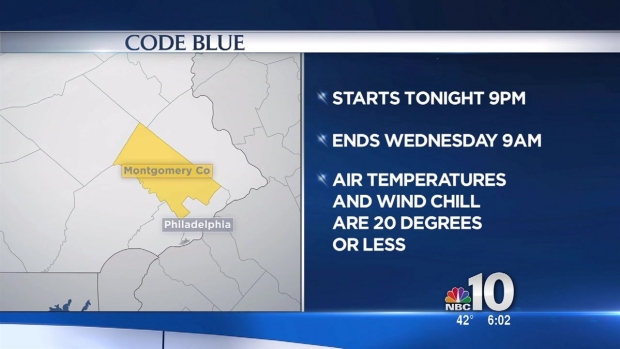 [PHI] Weather Takes a Turn, and One County Calls a Code Blue
