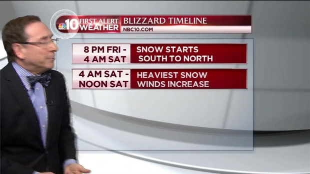 NBC10's First Alert Weather Meteorologist Prepare for Incoming Snow