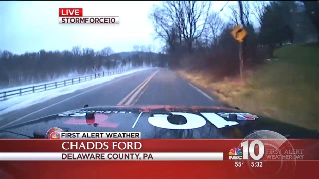 Tracking the Wet Commute in Delaware County