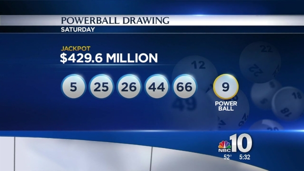 [PHI] New Jersey Store Sells $429.6 Million Powerball Ticket