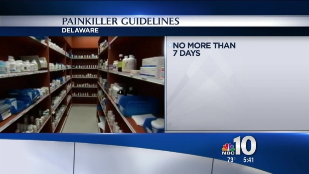 [PHI] Possible Changes to Opioid Pill Prescriptions in Delaware