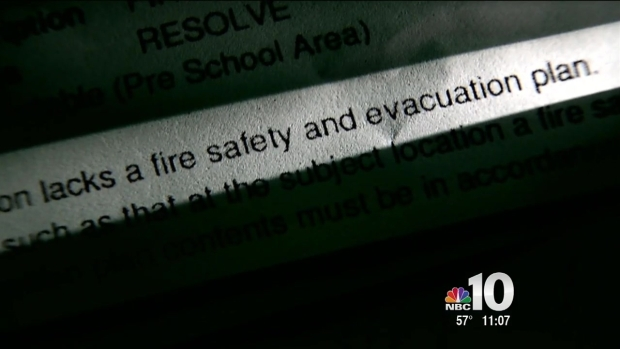 Failing at Fire Drills: Why Aren't Some Schools Following the Fire Code?