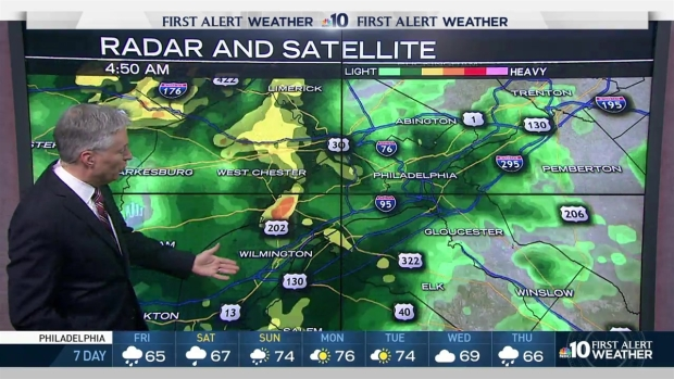 Flash flood watch: Waves of heavy rain possible into Friday