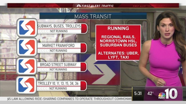 What's Not Running With SEPTA on Strike?
