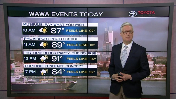 NBC10 First Alert Weather: Wawa Welcome America Events